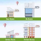 Commercieel en Woonreal estate Infographics met crarts Vector illustratie vector illustratie