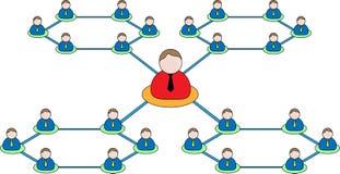 Commercieel organisatiesschema Stock Afbeelding
