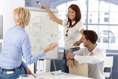 Commercieel team bij presentatie Stock Afbeeldingen