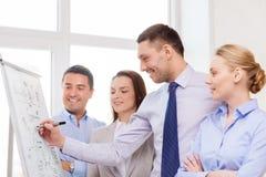 Commercieel team die iets in bureau bespreken stock foto's