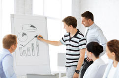 Commercieel team die met flipchart in bureau werken Royalty-vrije Stock Afbeeldingen