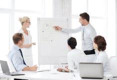 Commercieel team die met flipchart in bureau werken Stock Afbeelding
