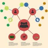 Commercieel team infographic malplaatje Commerciële teaminfographics t Royalty-vrije Stock Afbeelding