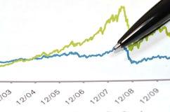 Commercio dei prodotti Immagine Stock