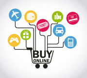 Commercio elettronico Immagine Stock
