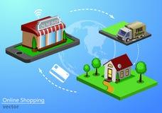 Commercio elettronico mobile di acquisto Immagine Stock