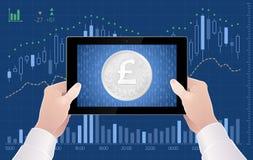 Commercio online dello scambio BRITANNICO di Sterling Currency On The Stock della libbra Fotografia Stock Libera da Diritti