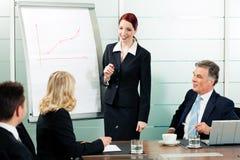 Commercio - presentazione all'interno di una squadra Immagine Stock