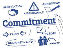 Commitment Royalty Free Stock Photography