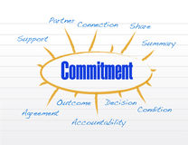 Commitment model illustration design Royalty Free Stock Photo