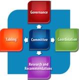 Committee duties business diagram illustration Stock Image