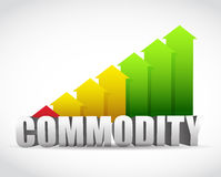 Commodity business successful graph illustration. Design over a white background Royalty Free Stock Photography