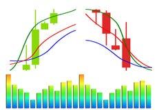 Commodity, Forex trading. Illustration Royalty Free Stock Photo