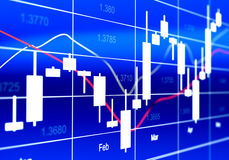 Commodity, Forex Trading Chart Royalty Free Stock Photos