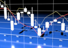 Commodity, Forex Trading Chart Stock Images
