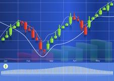 Commodity, Forex trading. Illustration Royalty Free Stock Image
