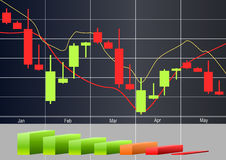 Commodity, Forex trading. Illustration Royalty Free Stock Photography