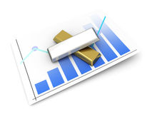 Commodity Statistics. Analyzing the commodity market. 3D rendered illustration. Isolated on white Royalty Free Stock Photography