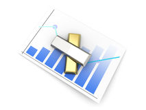 Commodity Statistics. Analyzing the commodity market. 3D rendered illustration Royalty Free Stock Photo