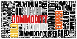 Commodity stock market or trading concept. Word cloud illustration Royalty Free Stock Photography