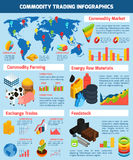 Commodity Trading Infographic Set. With commodity market symbols isometric vector illustration Stock Photography