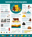 Commodity Trading Infographics Flat Layout Royalty Free Stock Photography