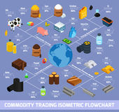 Commodity Trading Isometric Flowchart. With farming and raw materials symbols vector illustration Royalty Free Stock Photo