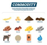 Commodity vector illustration. Economical raw materials and goods example. Isolated trade business concept with industry products or service set. Agricultural royalty free illustration