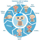 Common cold in babies symptoms Royalty Free Stock Photo