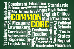 Common Core. Word cloud on green blackboard background Royalty Free Stock Image