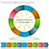 Common Types of Insurance. An image of a common types of insurance chart vector illustration