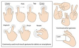 Commonly Used Gestures Stock Photography