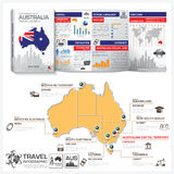 Commonwealth des affaires Infographic de guide de voyage d'Australie illustration stock