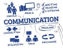 Communicatie concept royalty-vrije illustratie