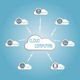 Communication through cloud computing technology. Concept technology,Communication through cloud computing technology, eps10  illustration Stock Photography