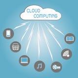 Communication through cloud computing technology. Concept technology,Communication through cloud computing technology, eps10  illustration Royalty Free Stock Photography