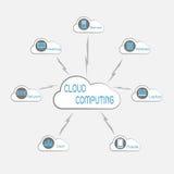 Communication through cloud computing technology. Concept technology,Communication through cloud computing technology, eps10 vector illustration Royalty Free Stock Photography