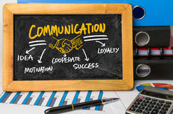 Communication concept hand drawing on blackboard Royalty Free Stock Photo