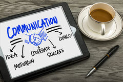 Communication concept hand drawing on tablet pc Royalty Free Stock Image
