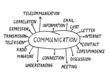Communication concept Royalty Free Stock Photography