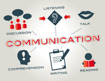 Communication. Concept. Keywords with icons Stock Photography