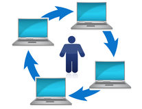 Communication concept laptop Royalty Free Stock Photo