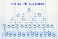 Communication en ligne : bourdonnement d'actualités et mise en réseau sociale Images stock