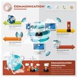 Communication et connexion Infographic Photos stock