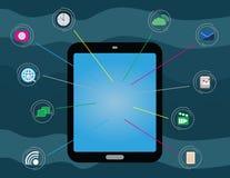 Communication et Web de Tablette Image libre de droits