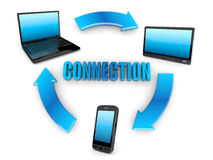 Communication. Laptop, tablet pc and cellphone Royalty Free Stock Photography