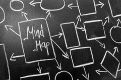 Communication mapping. Mind map concept on blackboard with white chalk stock photo