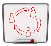 Communication Network - White Dry Erase Board Stock Images