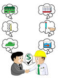 Communication problem. A businessman and engineer agree.. but have diffent concept of what they agreed on. Three outrageous word play errors to choose from stock illustration