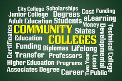 Community Colleges Stock Images